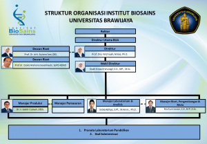Struktur Biosains 2019