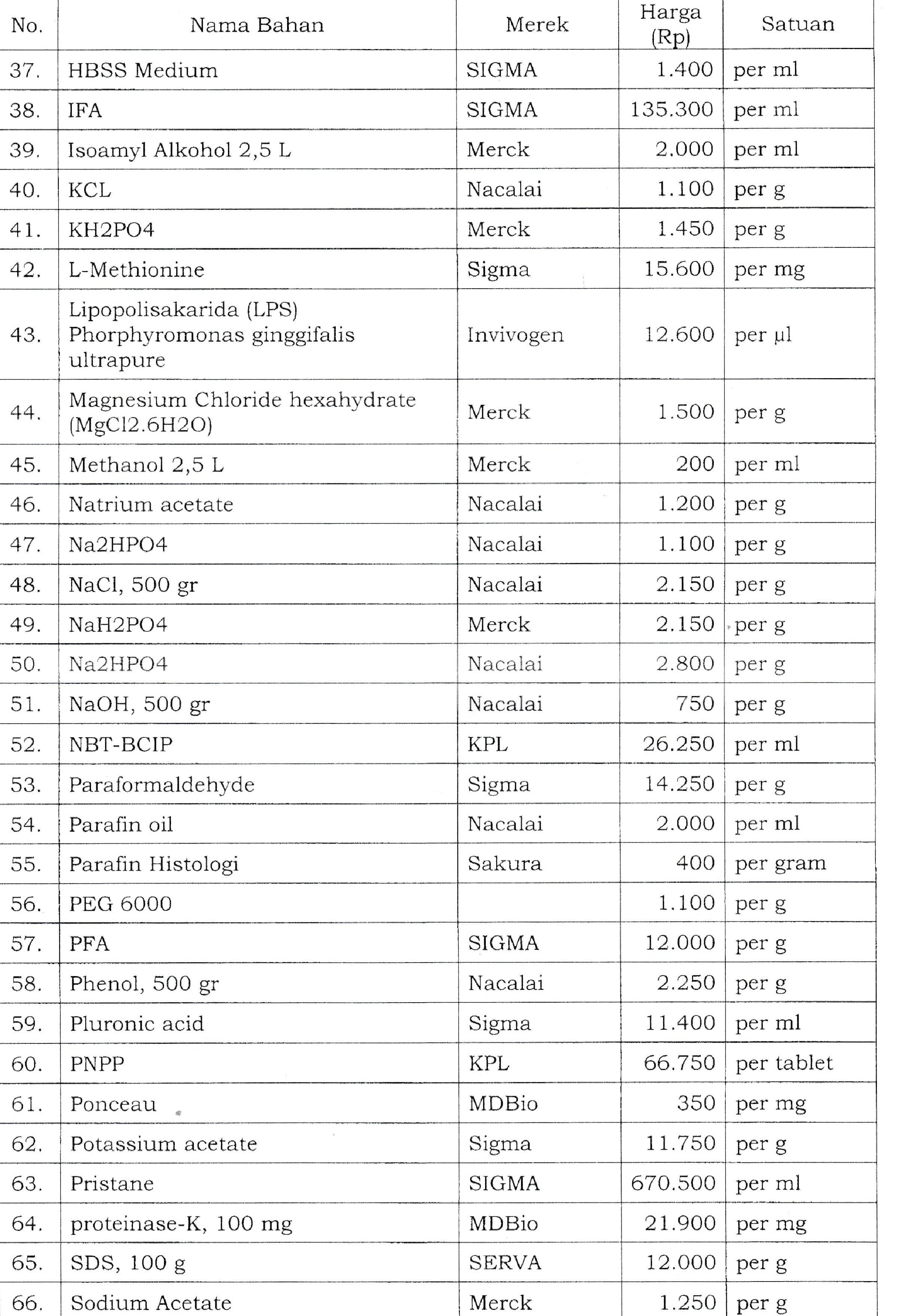 SK Tarif No. 30 tahun 2017-page-010