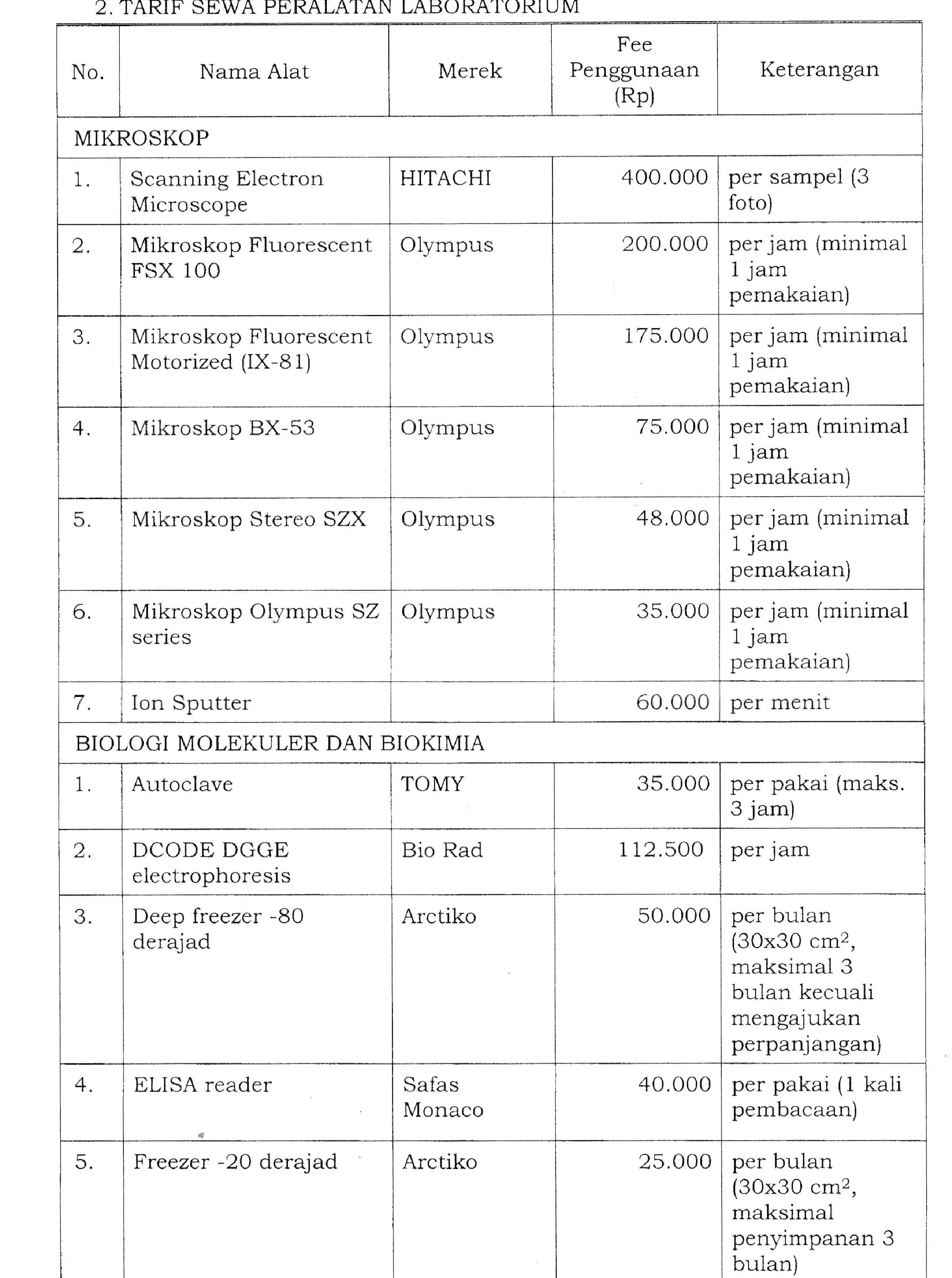 SK Tarif No. 30 tahun 2017-page-005